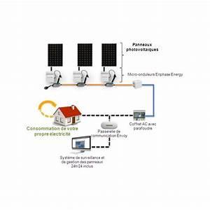 Kit Panneau Solaire Autoconsommation : kit photovoltaique autoconsommation 1080wc ~ Premium-room.com Idées de Décoration