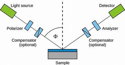 Ellipsometry Setup Svg Schematic Commons Wikipedia Wikimedia