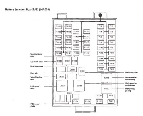 1999 Ford F 150 Fuse Box Replacement by 2002 Sebring Convertible Fuse 8 Diagram Auto Wiring Diagram