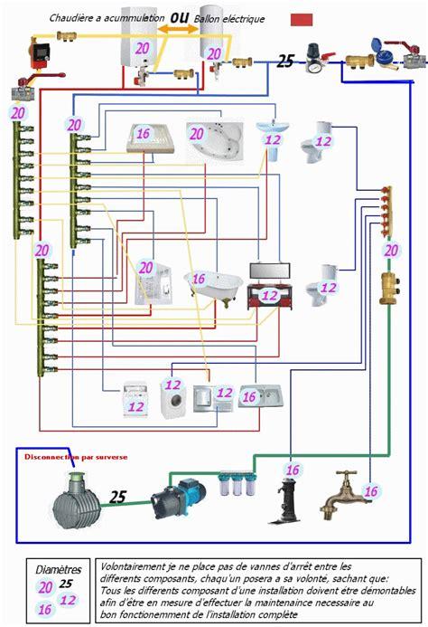 climatiseur chambre info schéma de plomberie ou chauffage avec nourrices