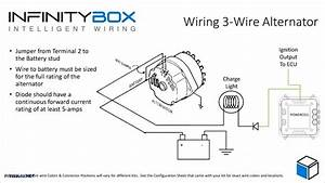 Trend Briggs And Stratton Ignition Coil Wiring Diagram
