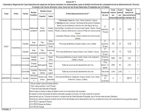 debate calendario de caza region lima airguns