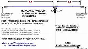 17 Best Images About Dipole And Wire Antennas On Pinterest