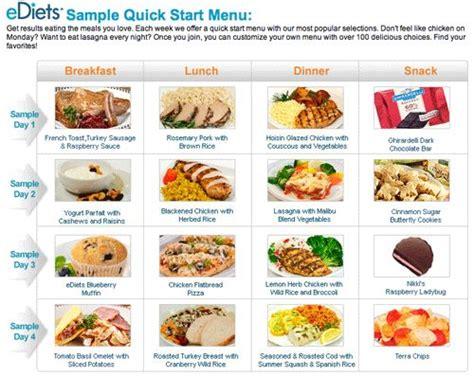 cuisine plan type 98 best diabetes and pre diabetes images on