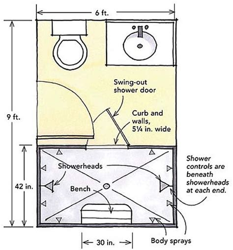 small shower size designing showers for small bathrooms fine homebuilding