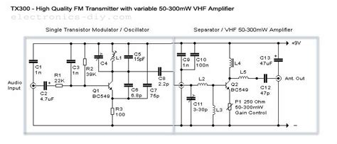 Transmitter Under Repository Circuits