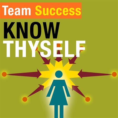 Know Thyself - Your Team Success
