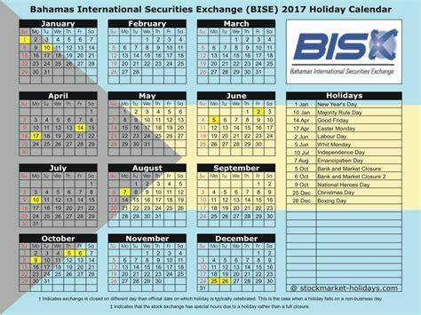 bahamas international securities exchange holidays bisx