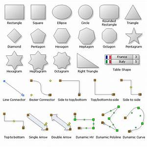 Net Diagram Basic Shapes