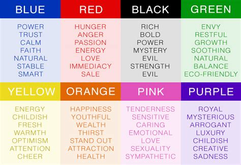 colors associated with emotions is there a science to picking colors creative market