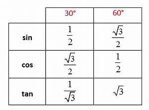 Sin Cos Tan Winkel Berechnen : trigonometry evaluating angles solutions examples videos ~ Themetempest.com Abrechnung