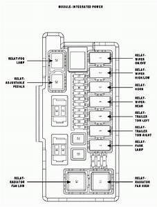 2006 dodge durango fuse box fuse box and wiring diagram With wiring diagrams dodge 1999 dodge durango wiring diagram 2006 dodge ram