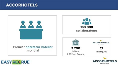 siege accor hotel accor of excellence digitalise ses recrutement avec