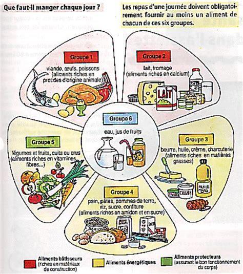 marguerite cuisine vapeur équilibre alimentaire définition cuisinez pour maigrir
