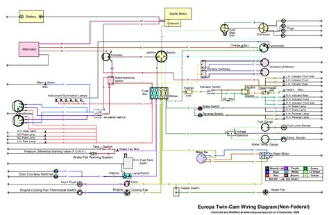 Godown Wiring Diagram Pdf by Colorized Wiring Diagrams On Lotus Europa Org