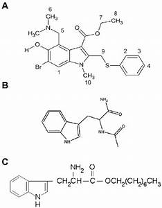 Chemical Structures Of Arbidol  A   N