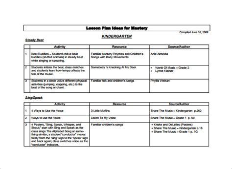 preschool lesson plan template kindergarten lesson plan template 3 free word documents free premium templates