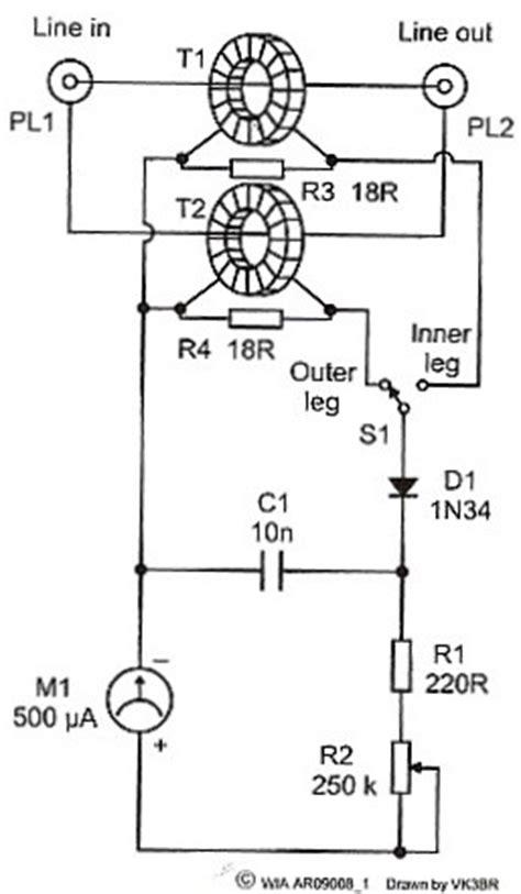 Transmission Line Balance Test Meter