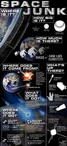 Space Junk: Where Is It All and What Is It? - MightyMega
