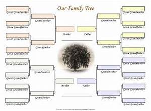 Free family trees for three generations of two families for Interactive family tree template