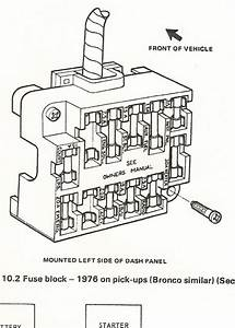 1979 Ford F150 Fuse Box Diagram