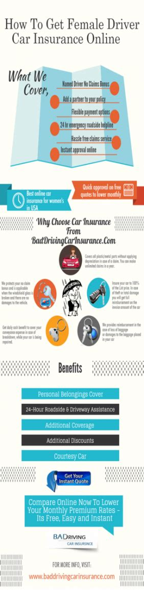 best price car insurance for drivers how to get car insurance for driver