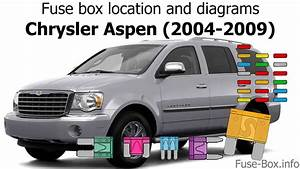 Fuse Box Location And Diagrams  Chrysler Aspen  2004