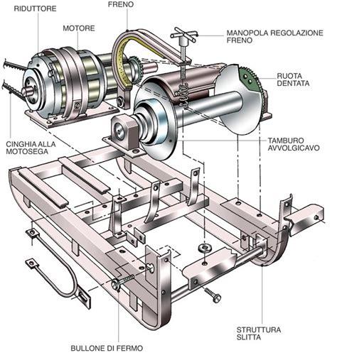 come costruire un capannone costruire verricello montare motore elettrico