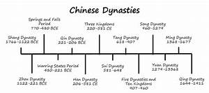 Ancient China Dynasty Timeline Related Keywords - Ancient ...