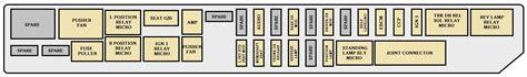 Cadillac Ct Fuse Diagram by Cadillac Cts 2003 Fuse Box Diagram Auto Genius