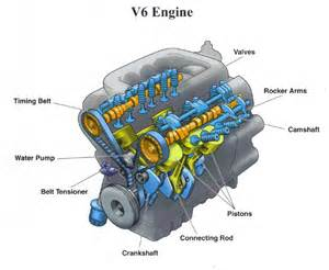 similiar gm 3 8 intake diagram keywords sensor 2 location camaro 3 8 on buick lesabre 3 8 engine diagram