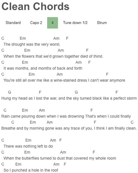 clean chords taylor swift taylor swift guitar chords