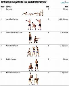 25+ best ideas about Kettlebell workouts for women on ...