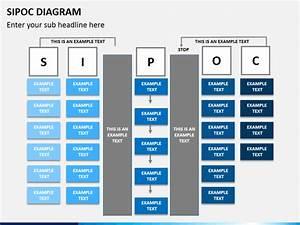 Sipoc Diagram Powerpoint