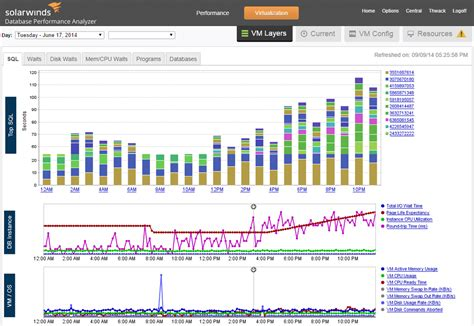solarwinds web help desk admin guide adfontes software welcomes new digital performance