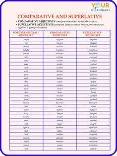 english worksheet adjective listcomparative