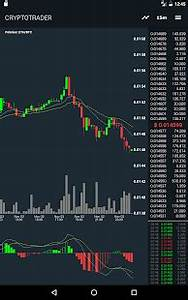 Ethereum Real Time Chart Cryptotrader Real Time Chart Android Apps On Google Play