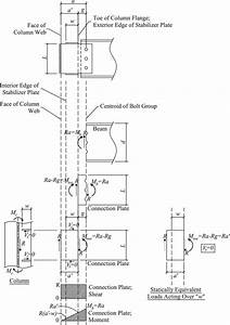 5r55e Transmission Wiring Harnes