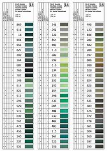 Gütermann Sew All 100 Polyester Color Chart