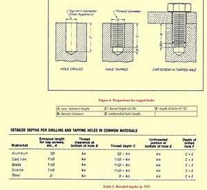 How To Calculate Thread Depth And Hole Depth Clear