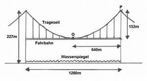 Kettenlinie Berechnen : mp forum berechnung der golden gate bridge matroids ~ Themetempest.com Abrechnung