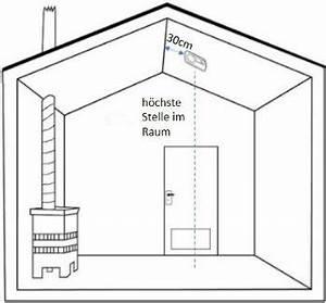 Co Melder Wo Anbringen : kohlenmonoxid melder anbringen so klappt die montage ~ A.2002-acura-tl-radio.info Haus und Dekorationen