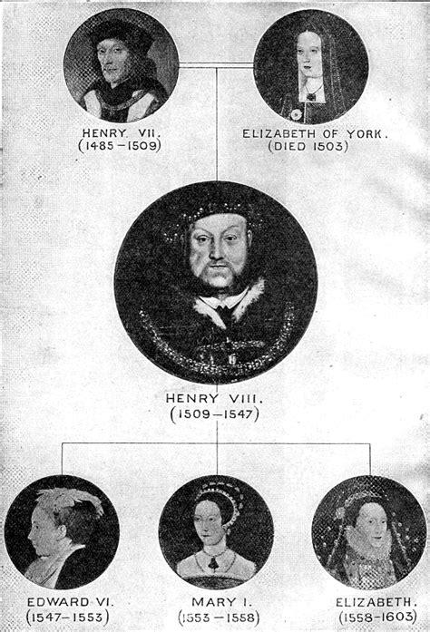 Heritage History | Tudors and Stuarts by M. B. Synge