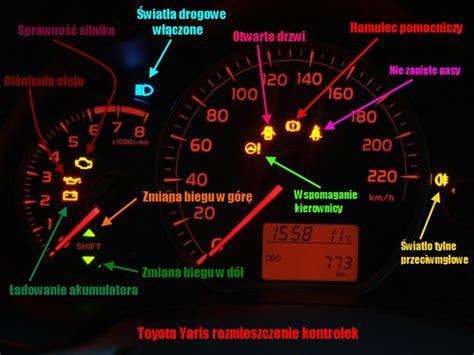 podstawowe kontrolki  samochodzie jak je rozszyfrowac