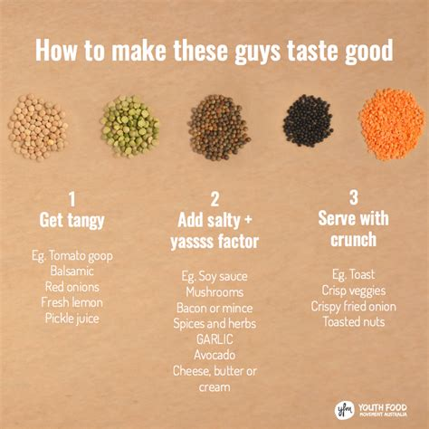 how to cook lentils the lazy guide to eating and enjoying plant proteins youth food movement australia