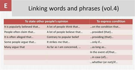essay linking words