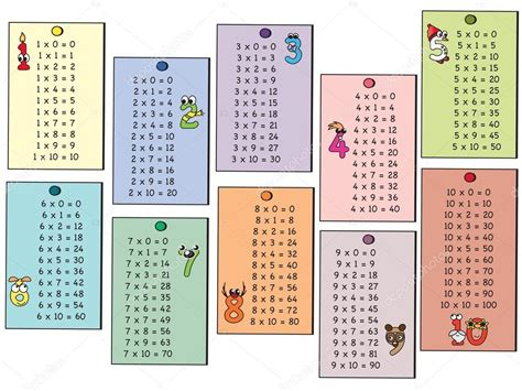 table de multiplication pour l 233 cole photo 128072970