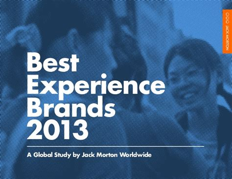 Brand Experience Guidelines And Best Practices
