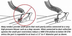 Port A Cool Cyclone Wiring Diagram 100