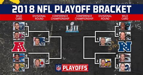 colin    nfl playoff predictions fox sports